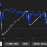 Individual race HR and Altitude Graph.