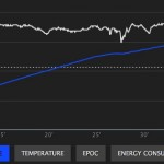 Vertical race HR and Altitude profile.