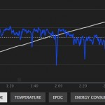 Altitude and HR Graph from DC route.