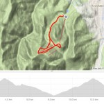 Malino Brdo Race Map and Elevation Profile
