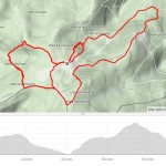 Puchar Pilska Race Map and Elevation Profile