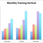 Vertical gained (meters) in September, October, and November from 2012-2016